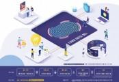 디지털포렌식 아이디어·논문·콘텐츠 공모전